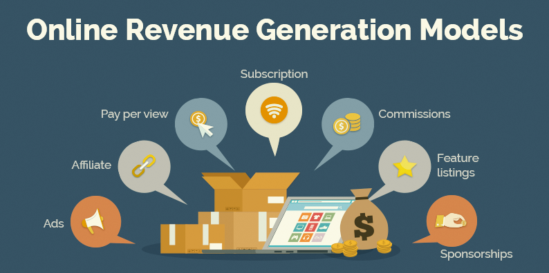 Online Revenue Models Used By Internet Based Businesses (Ecommerce Stores, Blogs, Portals, etc.)
