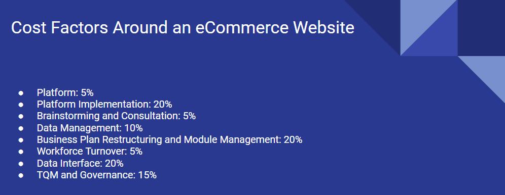 Cost Factors- Ecommerce