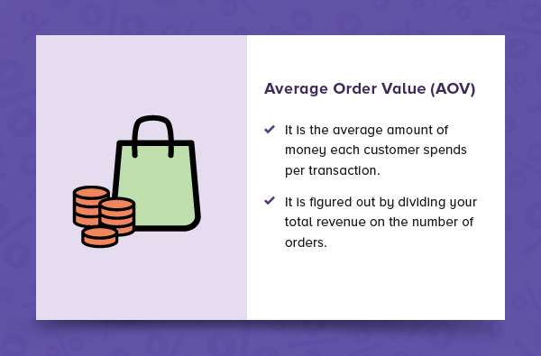 Average Order Value (AOV)