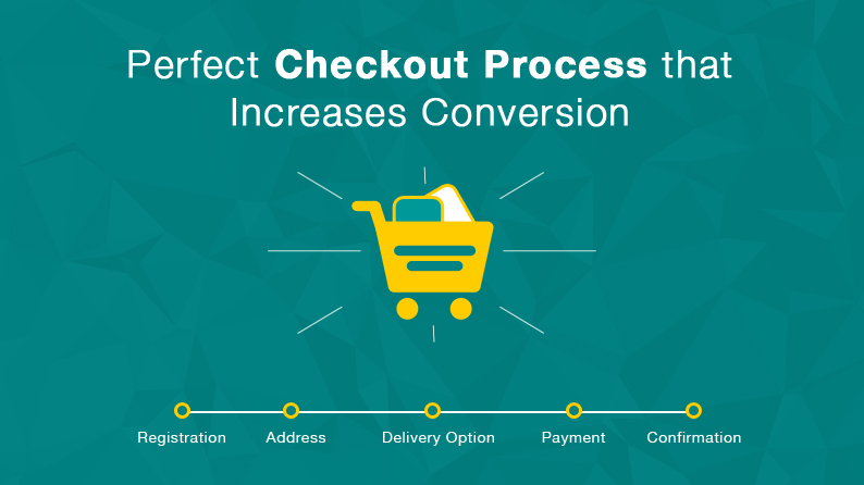 Perfect Checkout Process