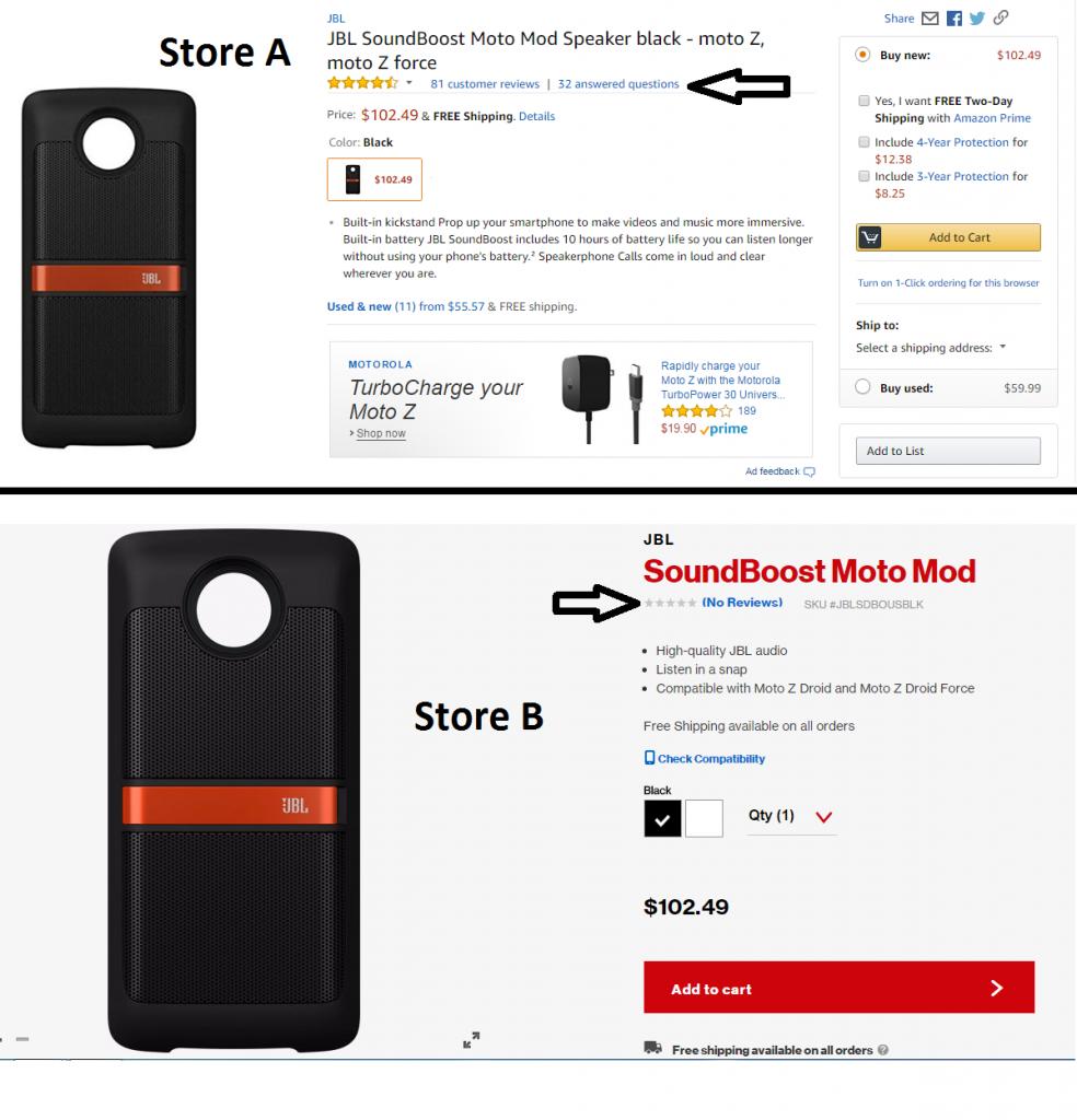 Product Page Comparison