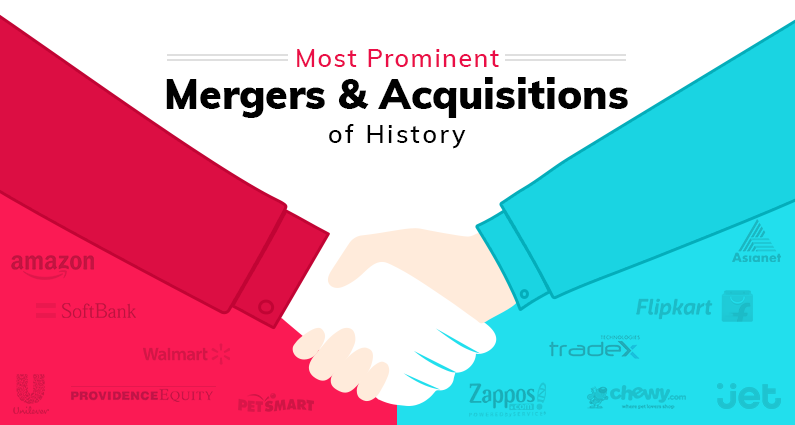Top 10 Ecommerce Deals/Acquisitions of All Time