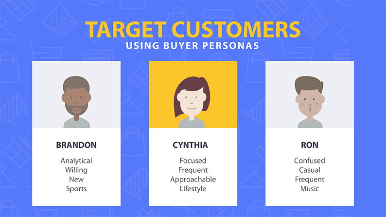 Image result for buyer persona