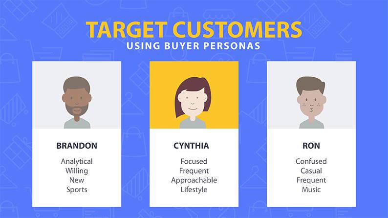 Create Buyer Persona To Reduce Marketing Errors & Improve Leads