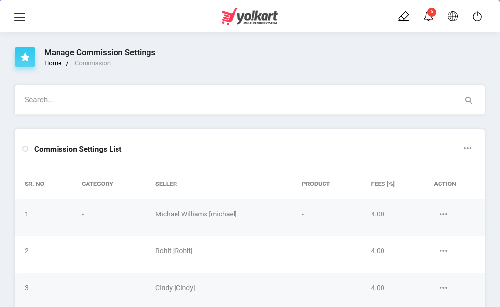 YoKart Commission Settings