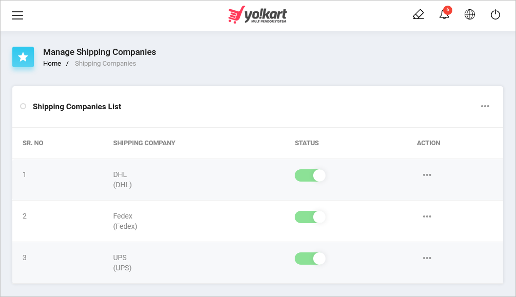 YoKart Shipping Methods
