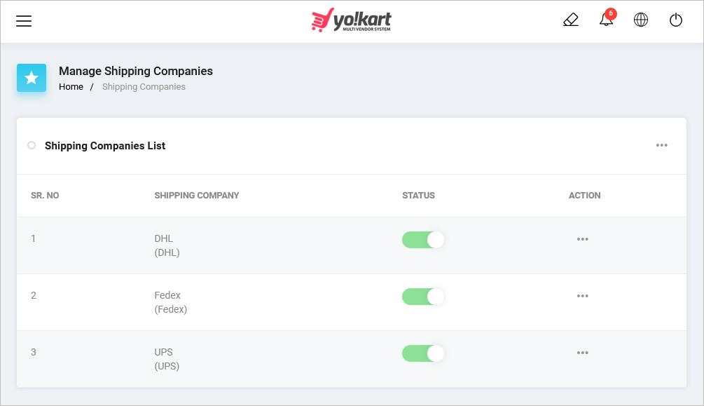 YoKart Shipping Methods