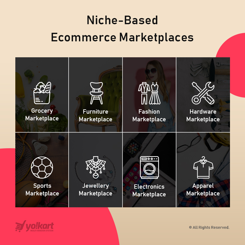 Ecommerce Marketplace in UAE_niche