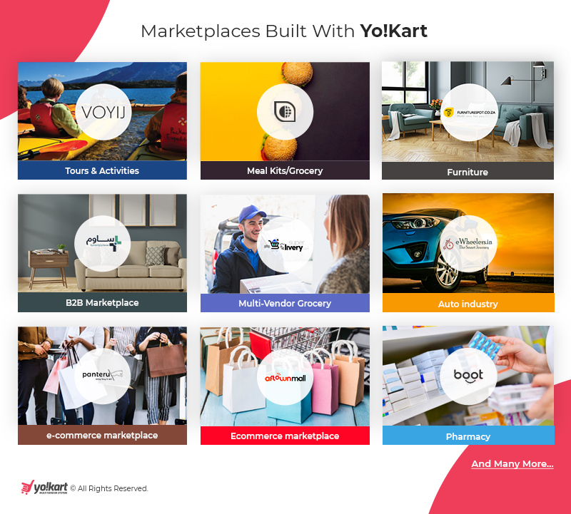 Websites built with Yokart