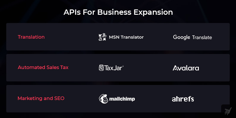 Api for Business Expansion