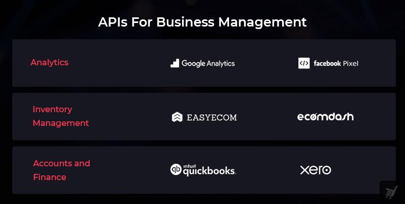 Api for Business management