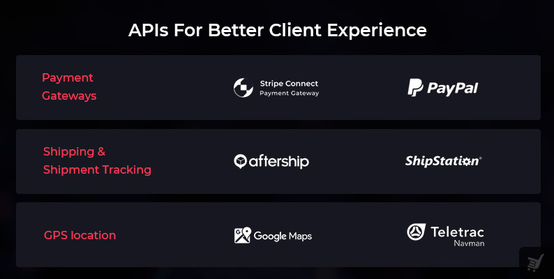 Api for client experience