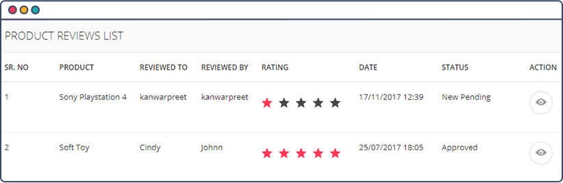 rating and review management