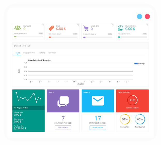 Multivendor Demo Admin Dashboard
