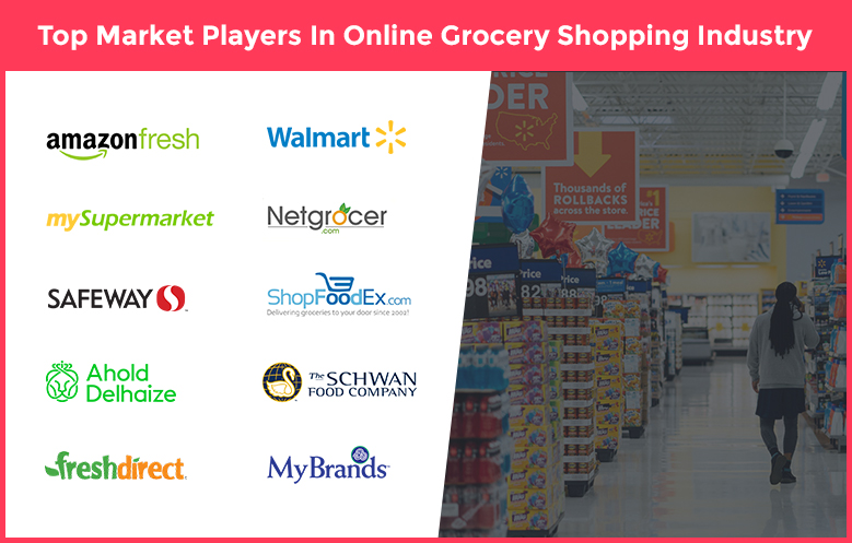 Popular Online Grocery Shopping Stores