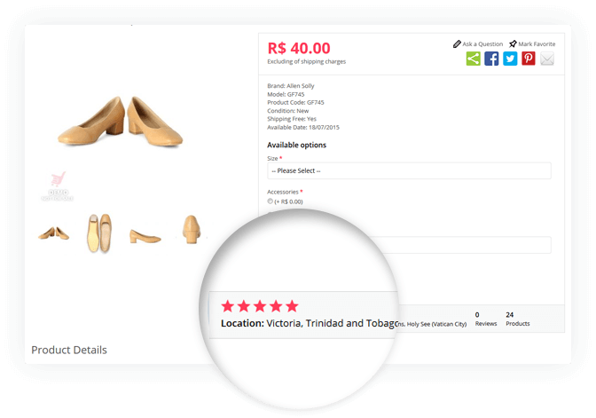 Product Review & Rating Features of eCommerce Platform