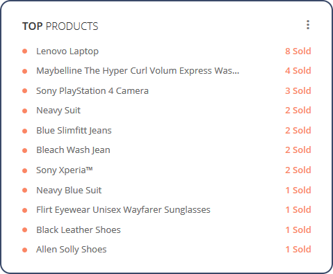 Top products search bar